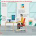 MILYEN A JÓ IRODA? / HOW TO MAKE YOUR OFFICE WORK