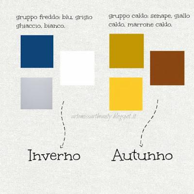 analisi armocromatica inverno autunno