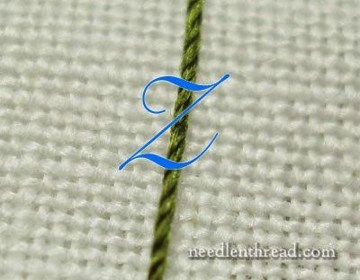 Нитки для бразильской вышивки купить