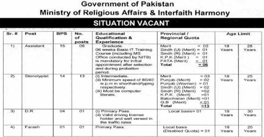 Govt Jobs Ministry of Religious Affairs & Interfaith Harmony Jobs 2020 BPS-15 to BPS-01