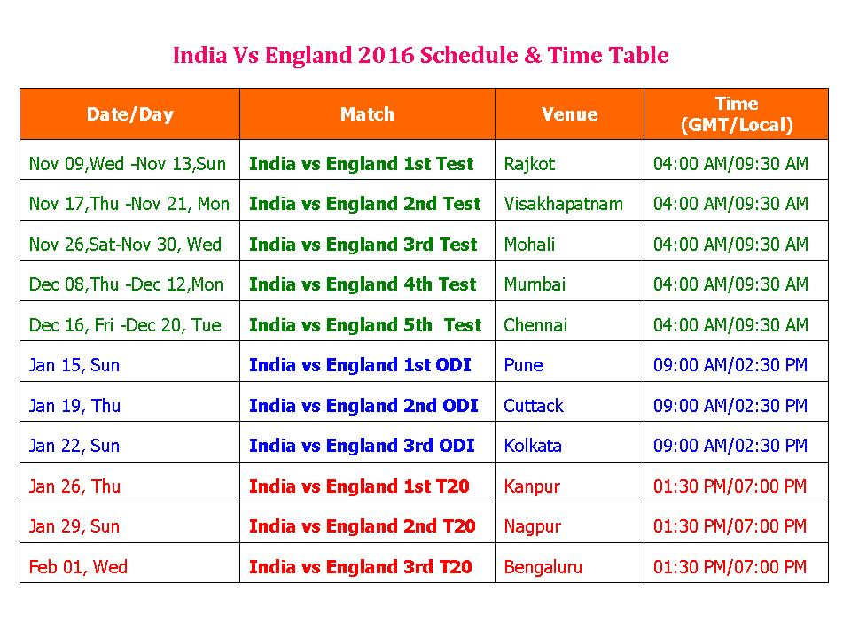 India Vs England 2016 Schedule Amp Time Table 3 ODI 3 T20