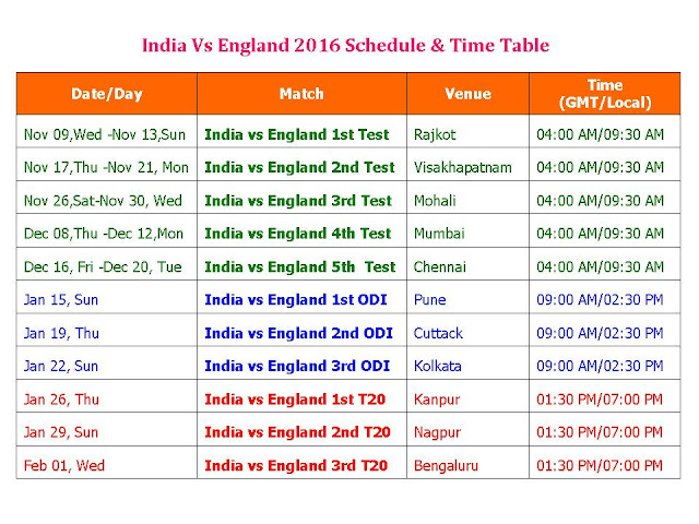 India Vs England 2016-7 Schedule & Time Table,England tour of india 2016-17,INDv s NZ 2016 series,England vs India 2016 schedule,fixture,time table,local time,GMT IST local time,match detail,England vs. India series,ODI series,test series,t20 series,full match schedule,icc cricket calendar,all schedule,India vs England 2016-17 series,cricket schedule,venue,day date,place,match timing,indian time,england time