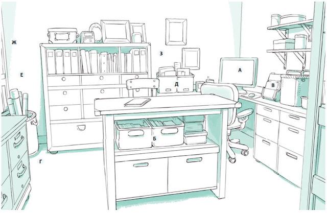 Дизайн кабинета с зонированием Волгоград