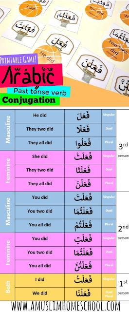 free printable game to learn Arabic past tense verb conjugation