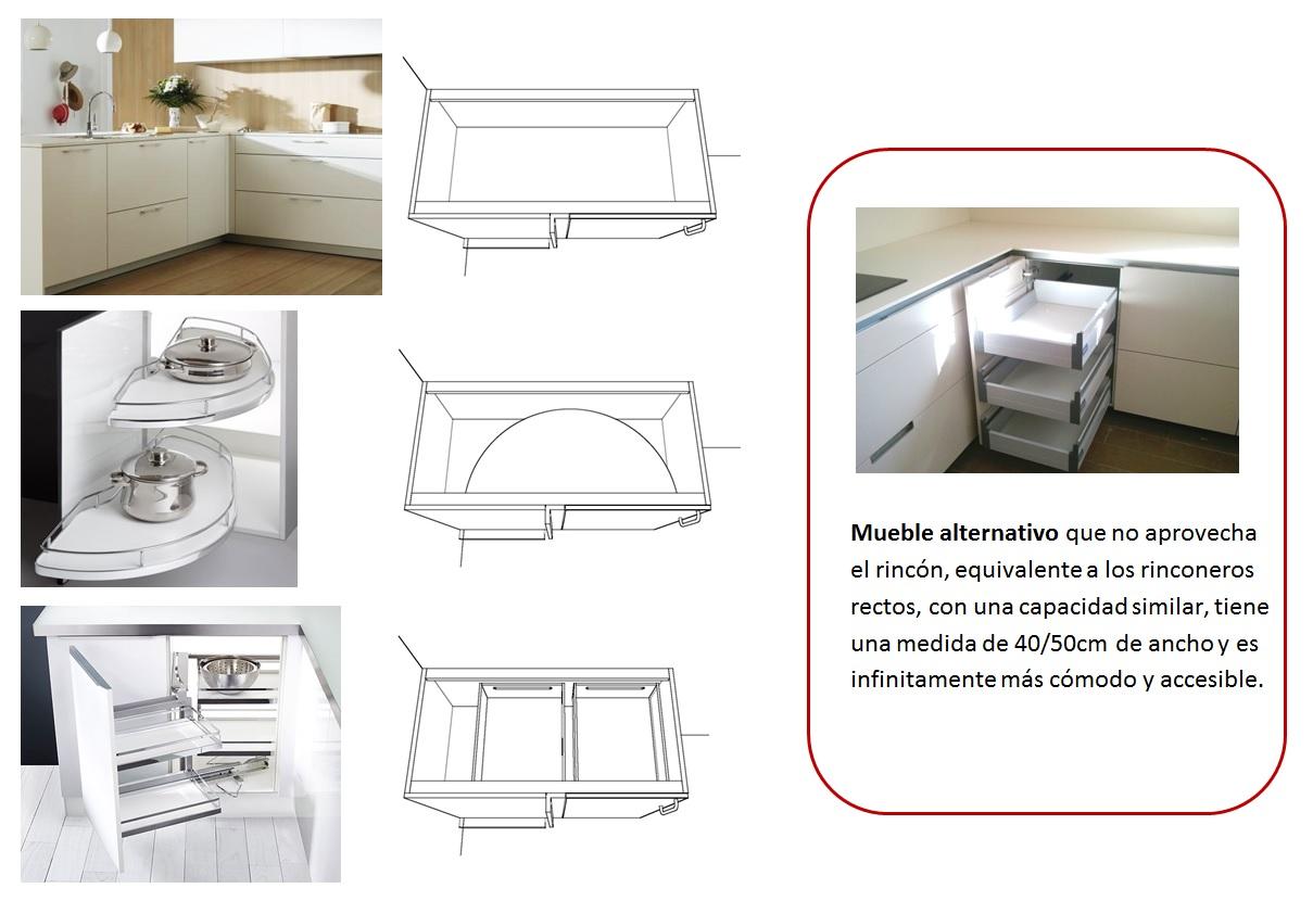 Mueble esquinero cocina medidas - Mueble cocina kit ...