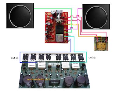 cara memasang speaker protector dengan mudah
