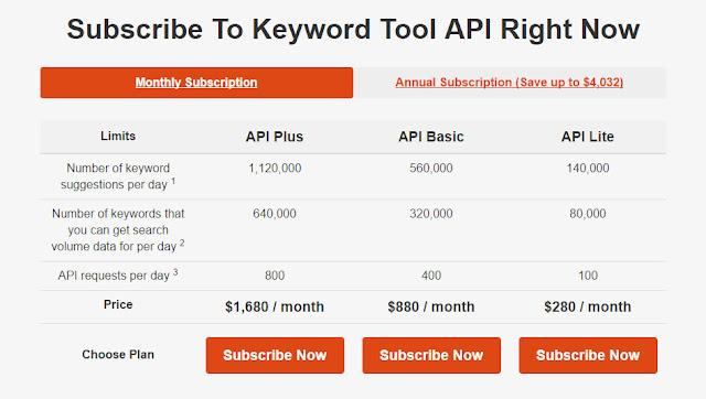 Keyword tool.IO pricing