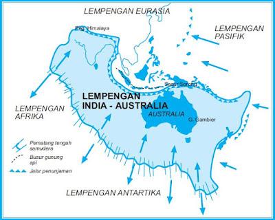 Pembentukan Muka Bumi Berdasarkan Pergerakan Lempeng Tektonik Benua dan Samudra Seperti Lempeng India-Australia dan Lempeng Eurasia.