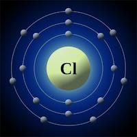 Klor atomu elektron modeli
