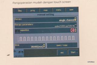 Layar SWD dengan layar sentuh