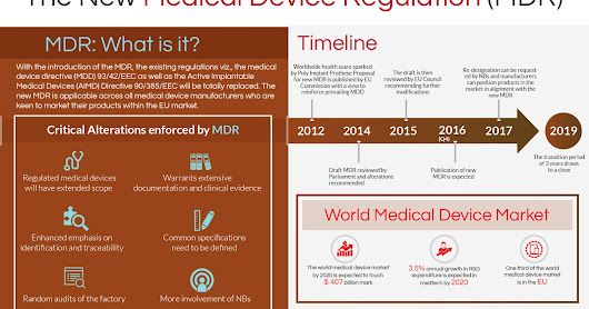 NEW MEDICAL DEVICE REGULATION(MDR): TOP 5 CHALLENGES