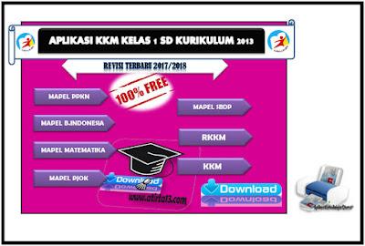 Aplikasi KKM Kelas 1 Kurikulum 2013 Revisi 2017/2018 Format Excel Xlsx
