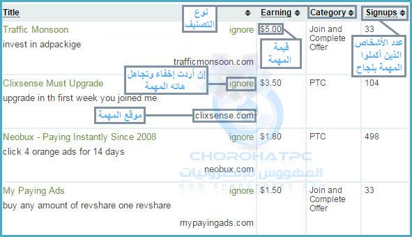 شرح مبسط لكيفية الربح من خلال موقع cashnhits بسهولة ومن دون تعب