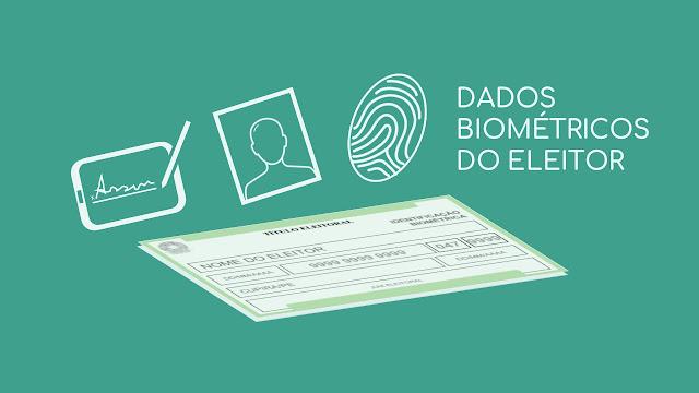Dados Biométricos - Assinatura - foto - digitais