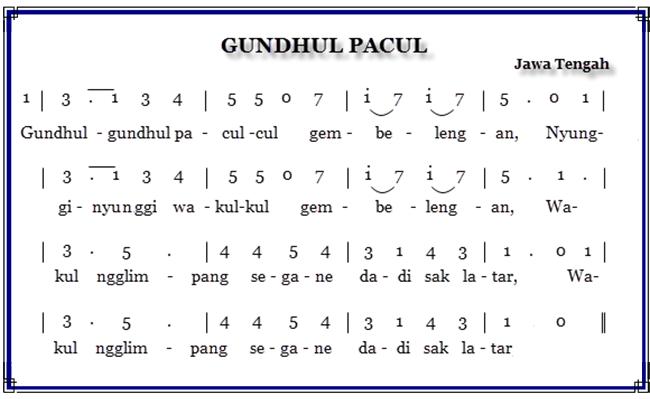 Gundul Pacul