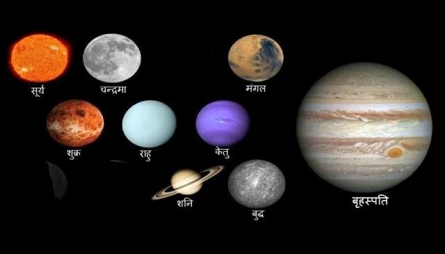 लक्षणों को देखकर ग्रहों की प्रतिकूलता जाने