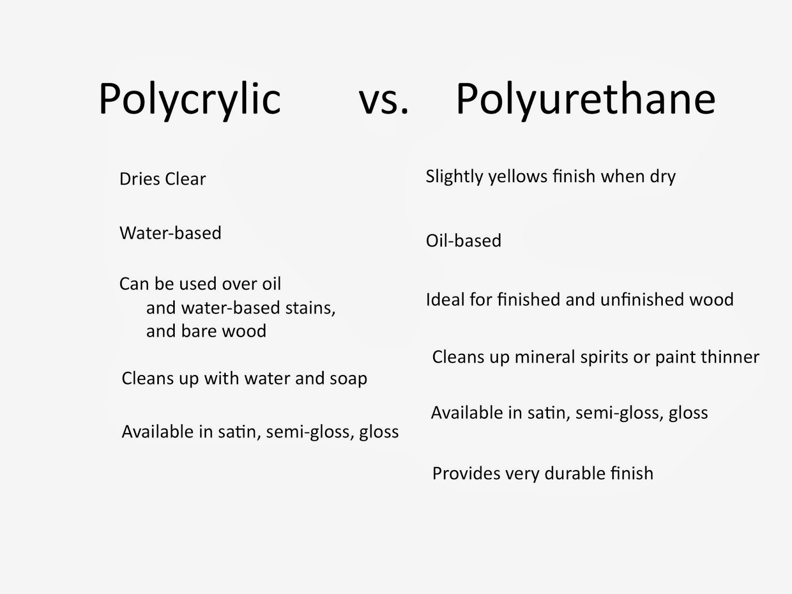 Two It Yourself: Furniture Painting Tips: Polycrylic vs
