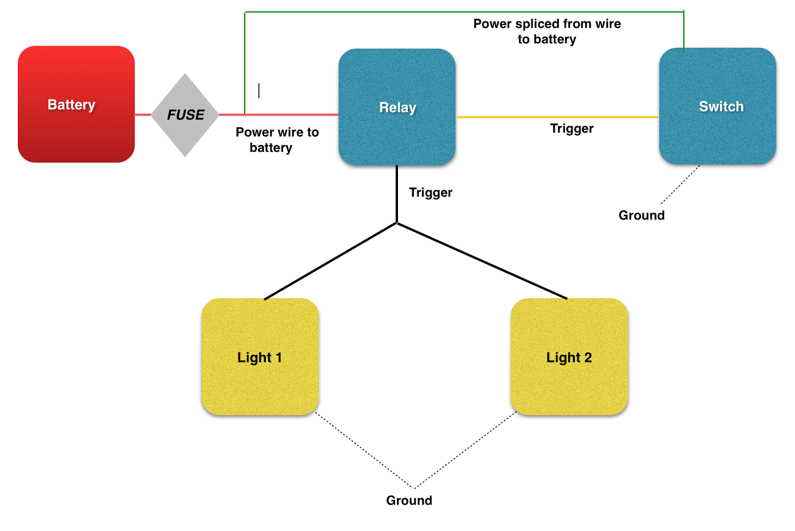 Hazard flasher diagrams u hella picturesque png 1600x1070 Hazard flasher  diagrams u2022 hella picturesque