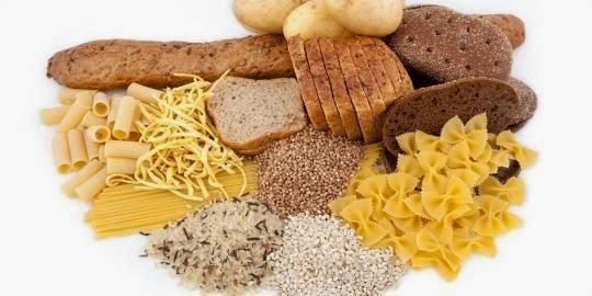 Pengertian Dan Klasifikasi Karbohidrat