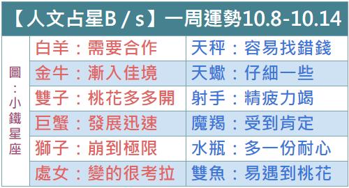 【人文占星B / s】12星座一周運勢2018.10.8-10.14