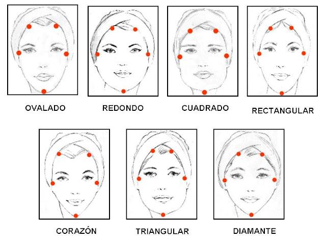 analiza tu rostro