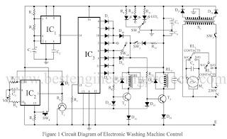 schema modul controler mesin cuci