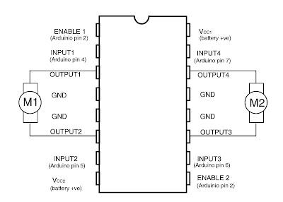 L239d motor