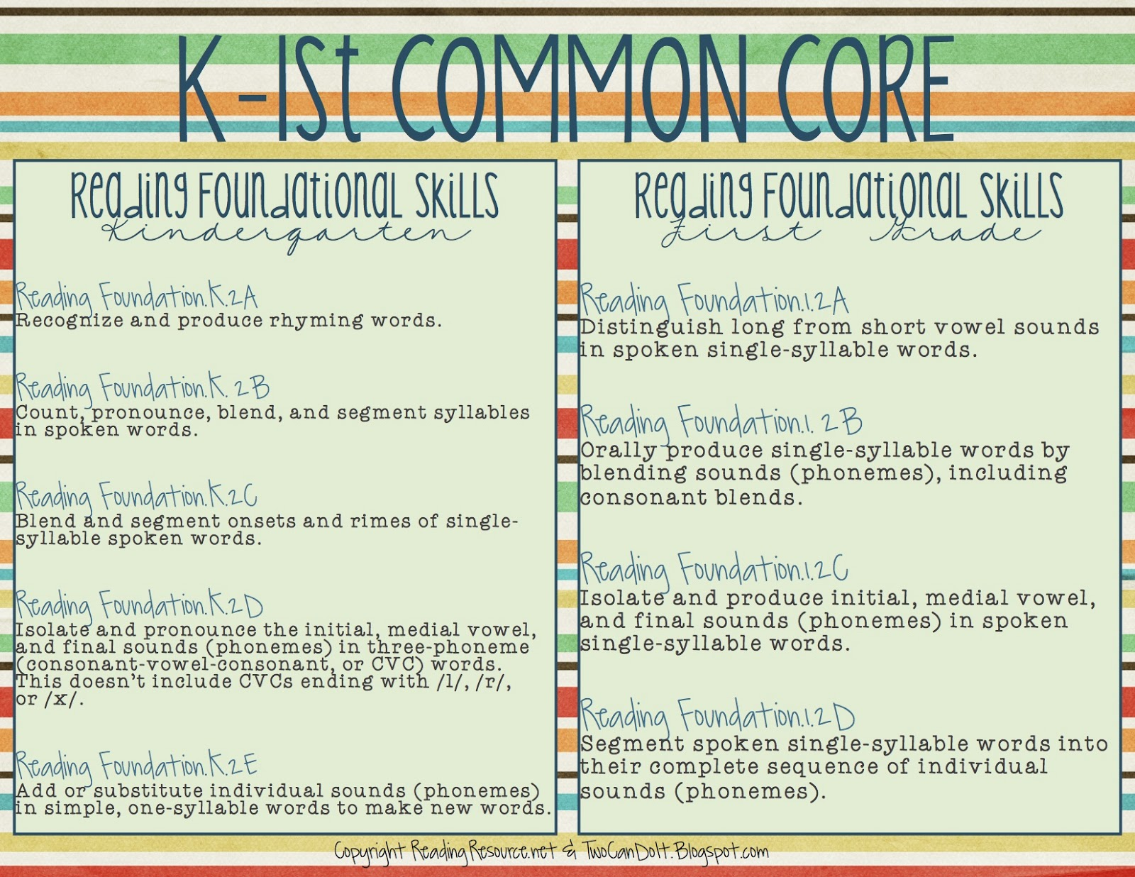 Two Can Do It Phonological Awareness K 1 Common Core