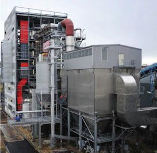 Industrial Biomass Boiler Market