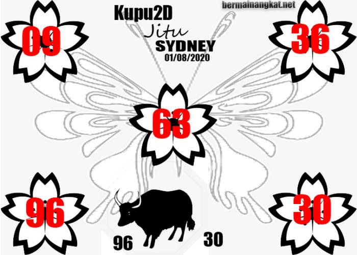 Kode syair Sydney Sabtu 1 Agustus 2020 251