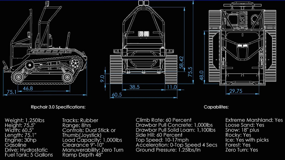 Ripchair specifications