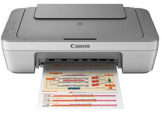 Canon i-SENSYS LBP5300 Driver Download