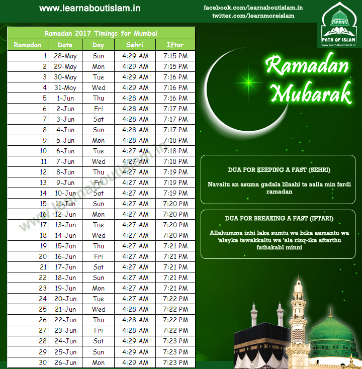 Ramzan Calendar Sehri Iftar Timing of 2017