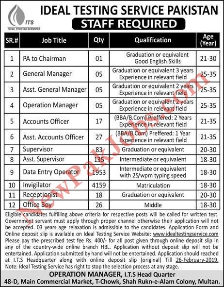 Jobs in ITS Ideal Testing Service Pakistan