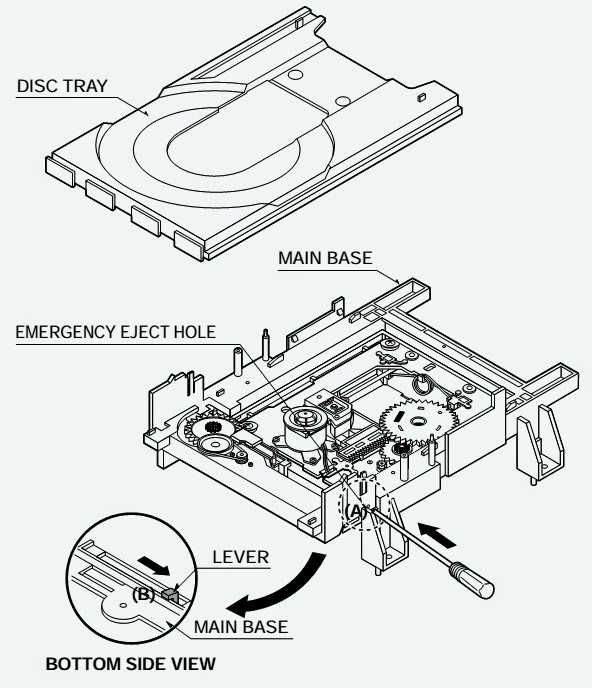 Toshiba Tv Wiring Diagrams
