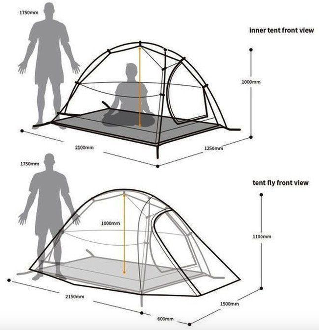 Cloud Up 2 relative dimensions  sc 1 st  Frugal Hiker & Frugal Hiker: Naturehike 2-man Cloud Up 2 tent (Big Agnes Fly ...