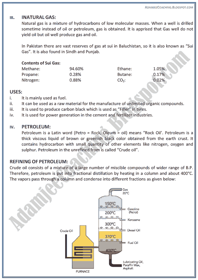Z notes of chemistry Gold - 2019