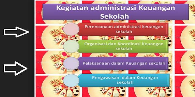 Administrasi Keuangan Sekolah Beserta Contoh Format
