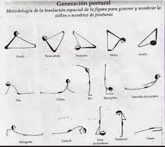 Blog de Educación Física del CEIP Lucero: 1º CICLO DE PRIMARIA