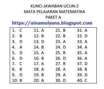 dipakai pemerintah DKI Jakarta sebagai parameter dalam mengukur kesiapan siswa menghada SOAL DAN KUNCI JAWABAN UCUN 2 MATEMATIKA Sekolah Menengah Pertama TAHUN 2018 – 2019 (PAKET A)