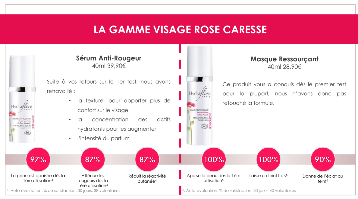 cosmétique bio made in France