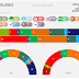 THE NETHERLANDS, March 2017. Peil.nl poll (2)