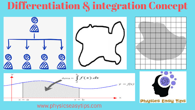 Differentiation and Integration for physics