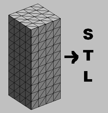 Explicando o formato de arquivo STL para impressões em 3D