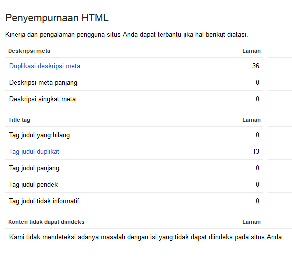 tampilan penyempurnaan HTML dengan perbaikan duplikat meta description dan title tag