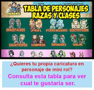 http://www.luisocscomics.com/p/world-of-mini-rol-tabla-de-clases-y.html