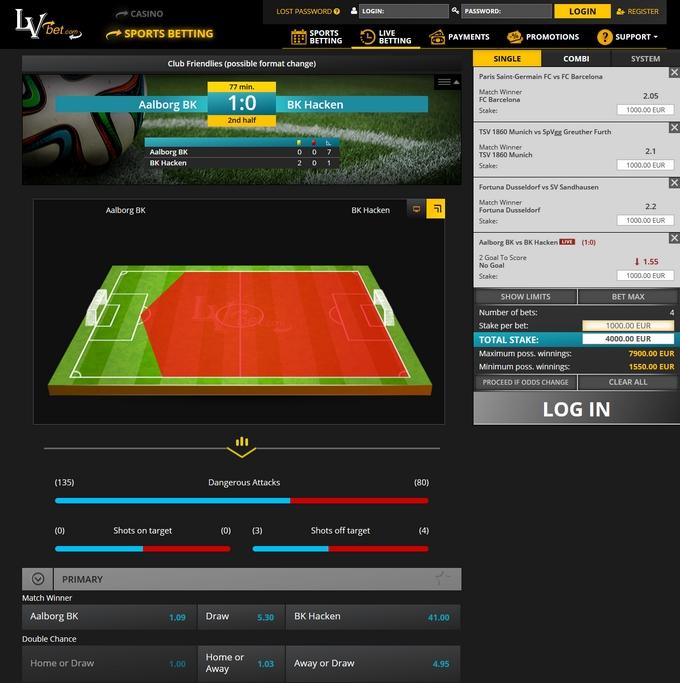 LVbet Screen