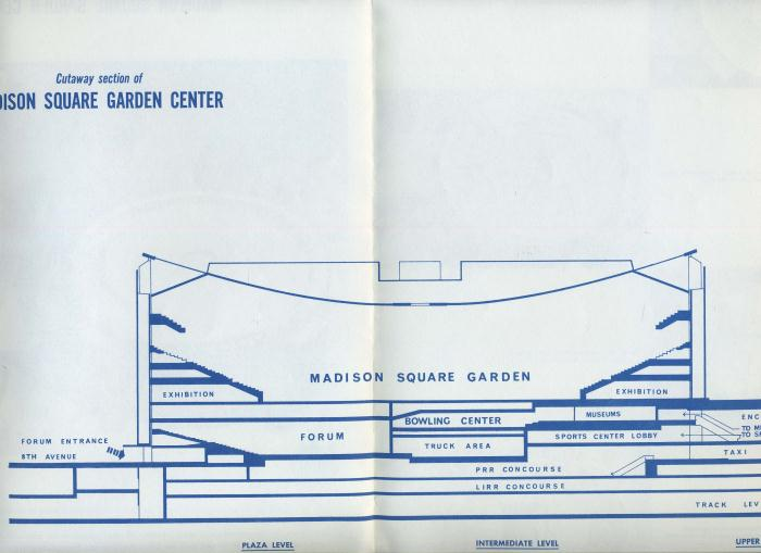 Penn Station Blog So Far Moving MSG Theater is the Most Practical – Madison Square Garden Floor Plan