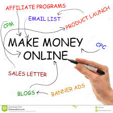 5 Considerations for the Home Worker to Make Money Online