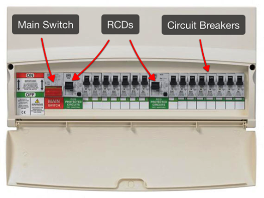 let know something on Fuse Boards... - One by Zero Electronics Main Switch In Fuse Box on fuse adapters, fuse tool, circuit breaker box, contactor box, relay box, fuse cover,